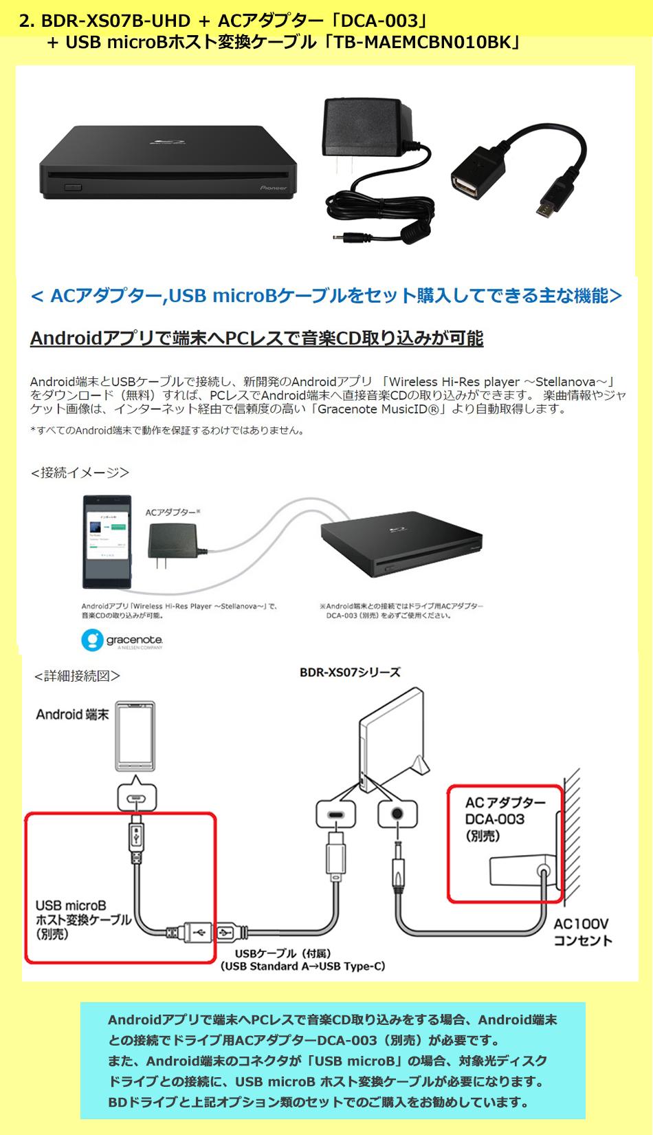 BDR-XS07B-UHD+ACアダプター+MicroBケーブルセットのご紹介