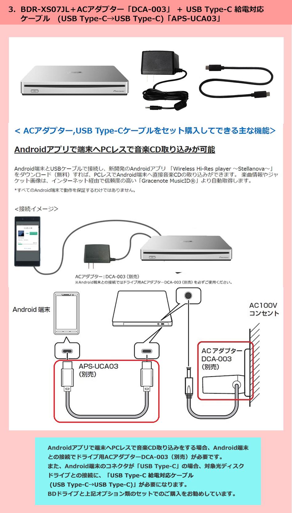 BDR-XS07JL+ACアダプター+TypeCケーブルセットのご紹介