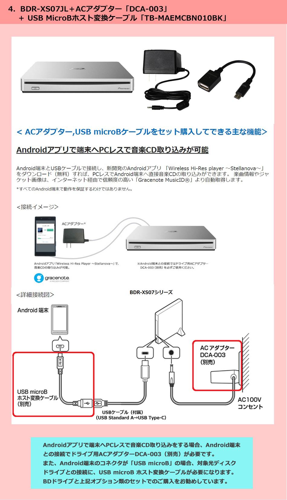 BDR-XS07JL+ACアダプター+MicroBケーブルセットのご紹介
