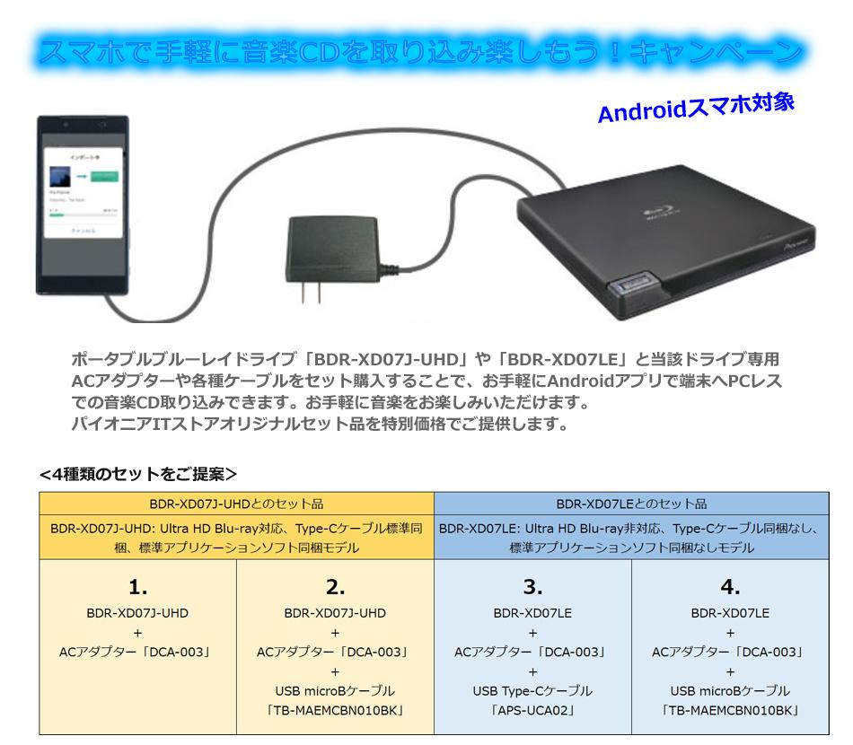 BDR-XD07+ACアダプターケーブルセットのご紹介
