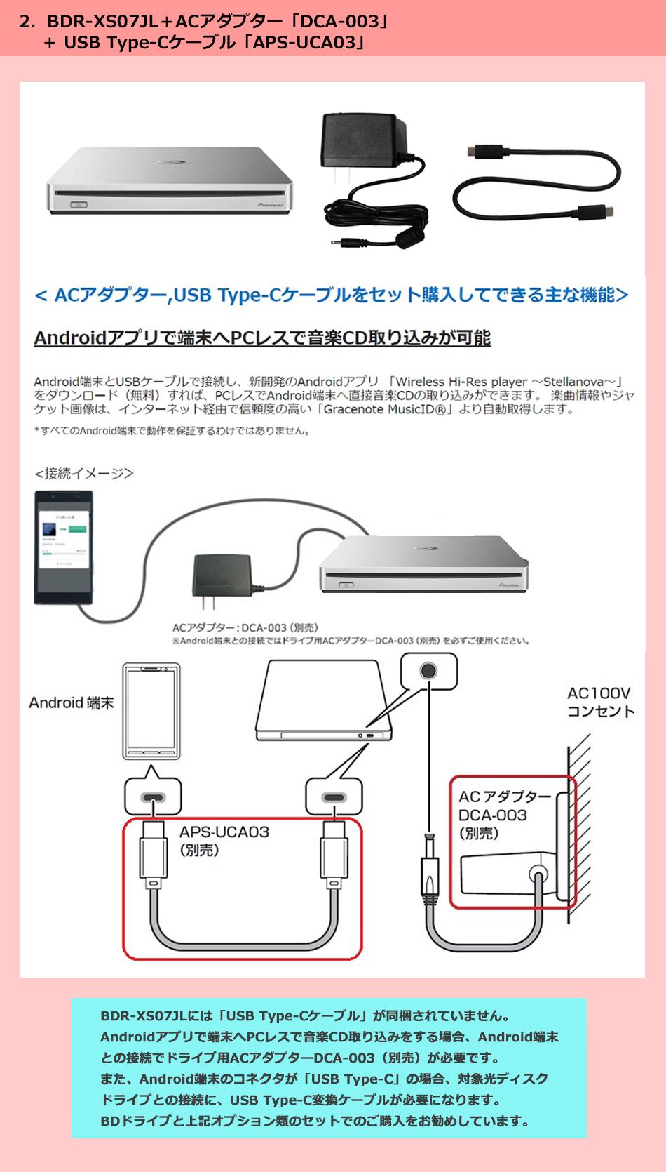 BDR-XS07JL+ACアダプター+USB TypeCケーブルセットのご紹介